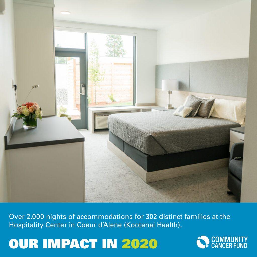 2020 Impact Hospitality Center