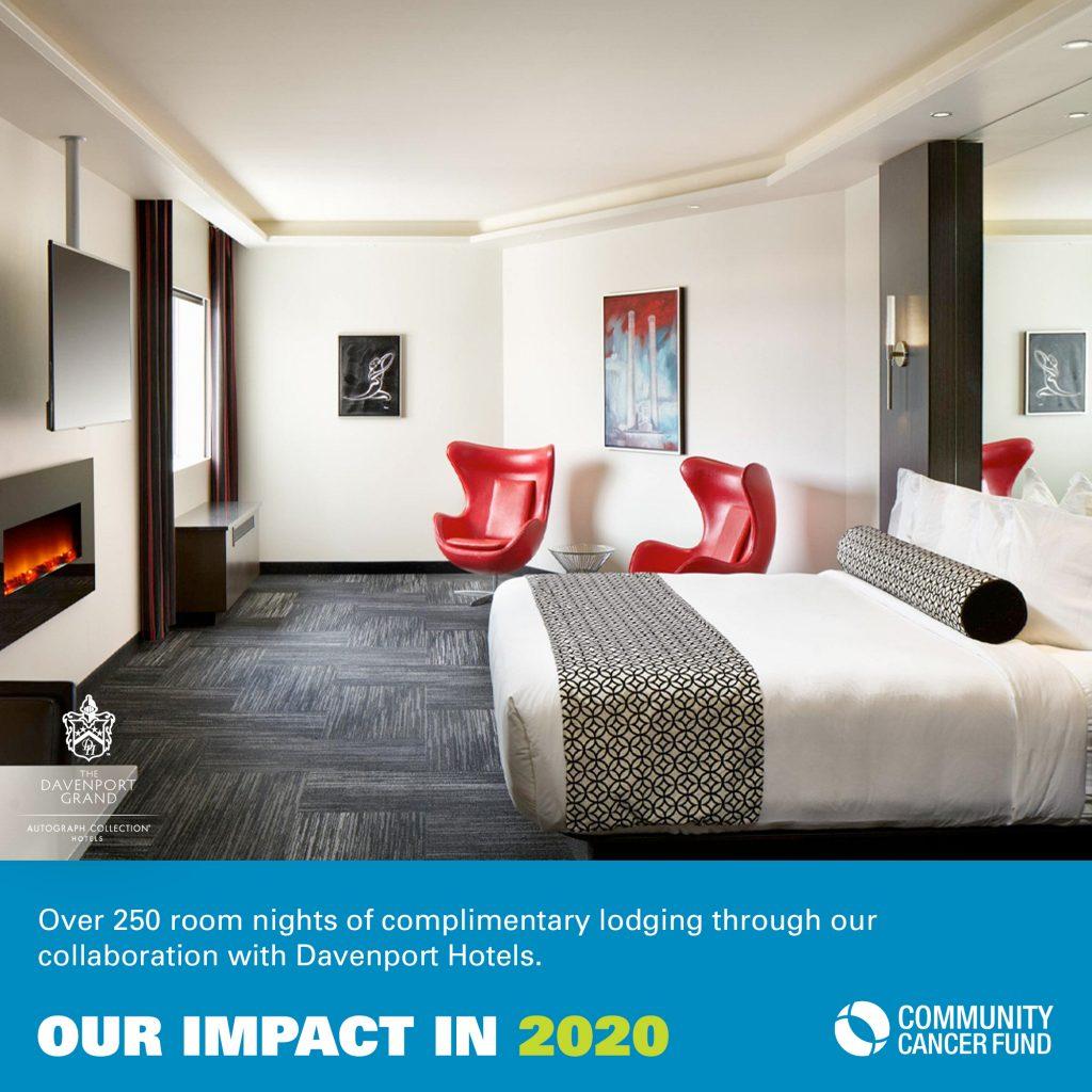 2020 Impact Lodging Program