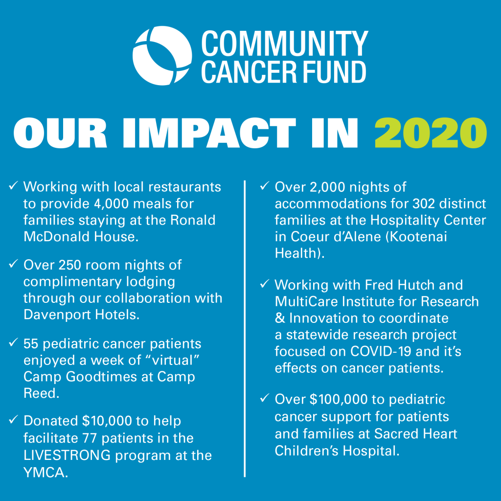 2020 Impact Stats